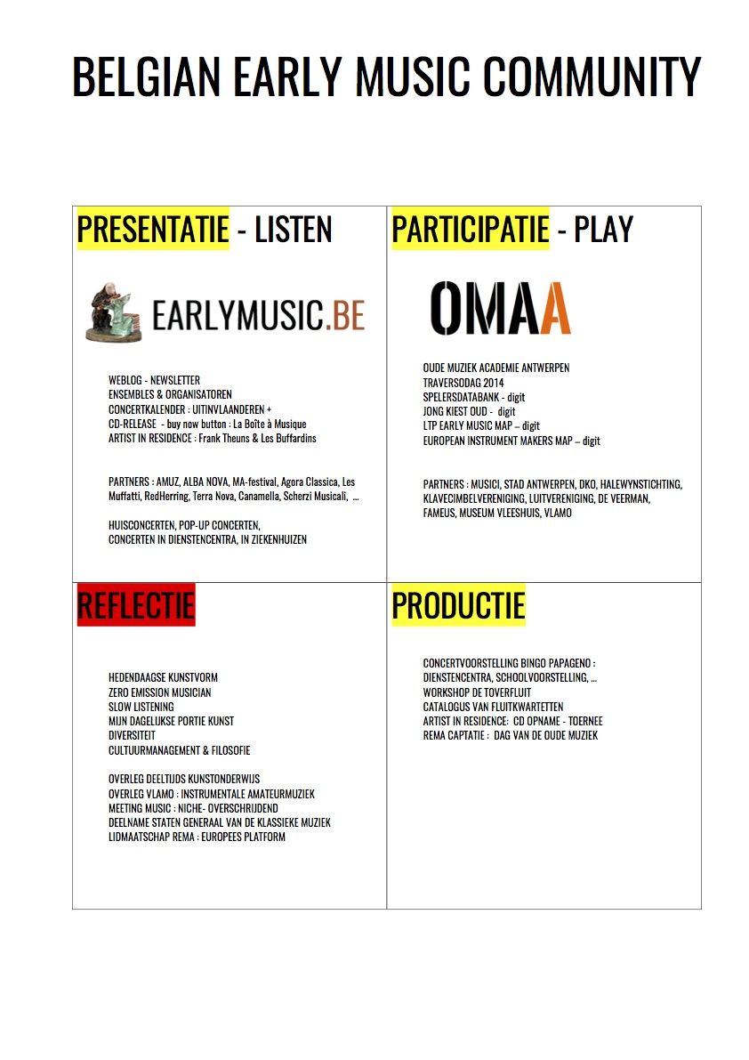 microsoft word poster early music earlymusic beearlymusic be